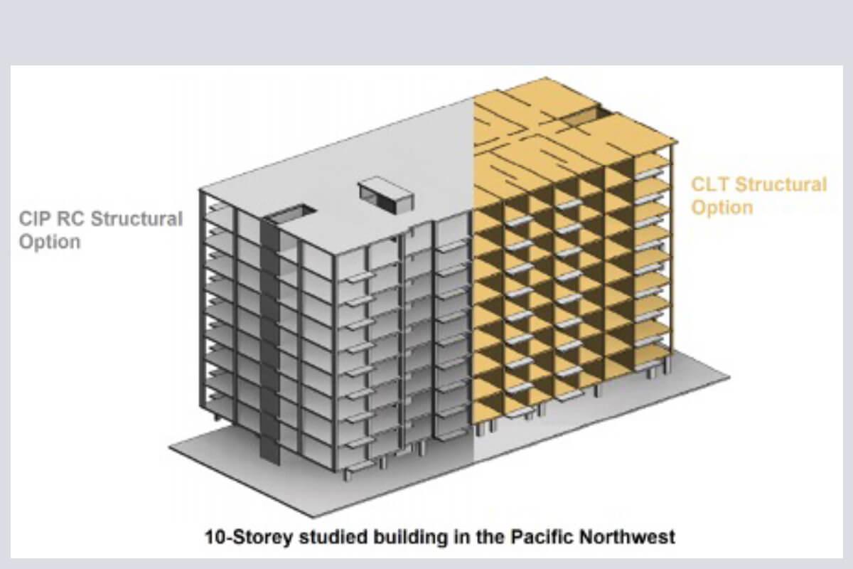 multistorey-building
