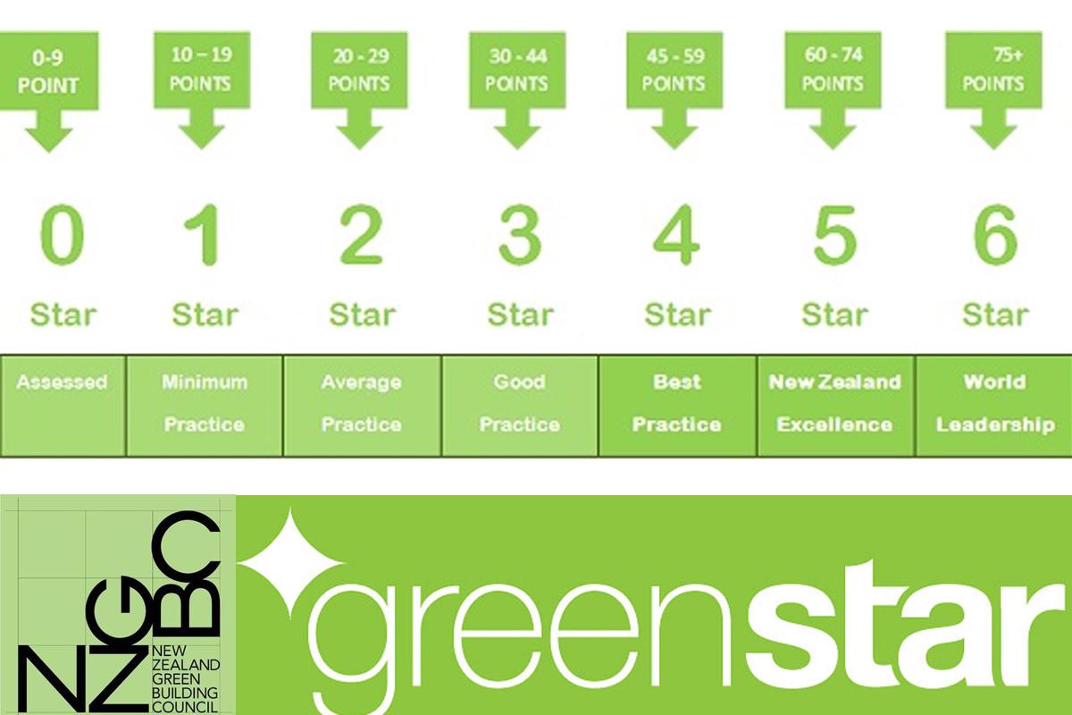greenstar-nzgbc
