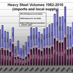heavy-steel-volumes