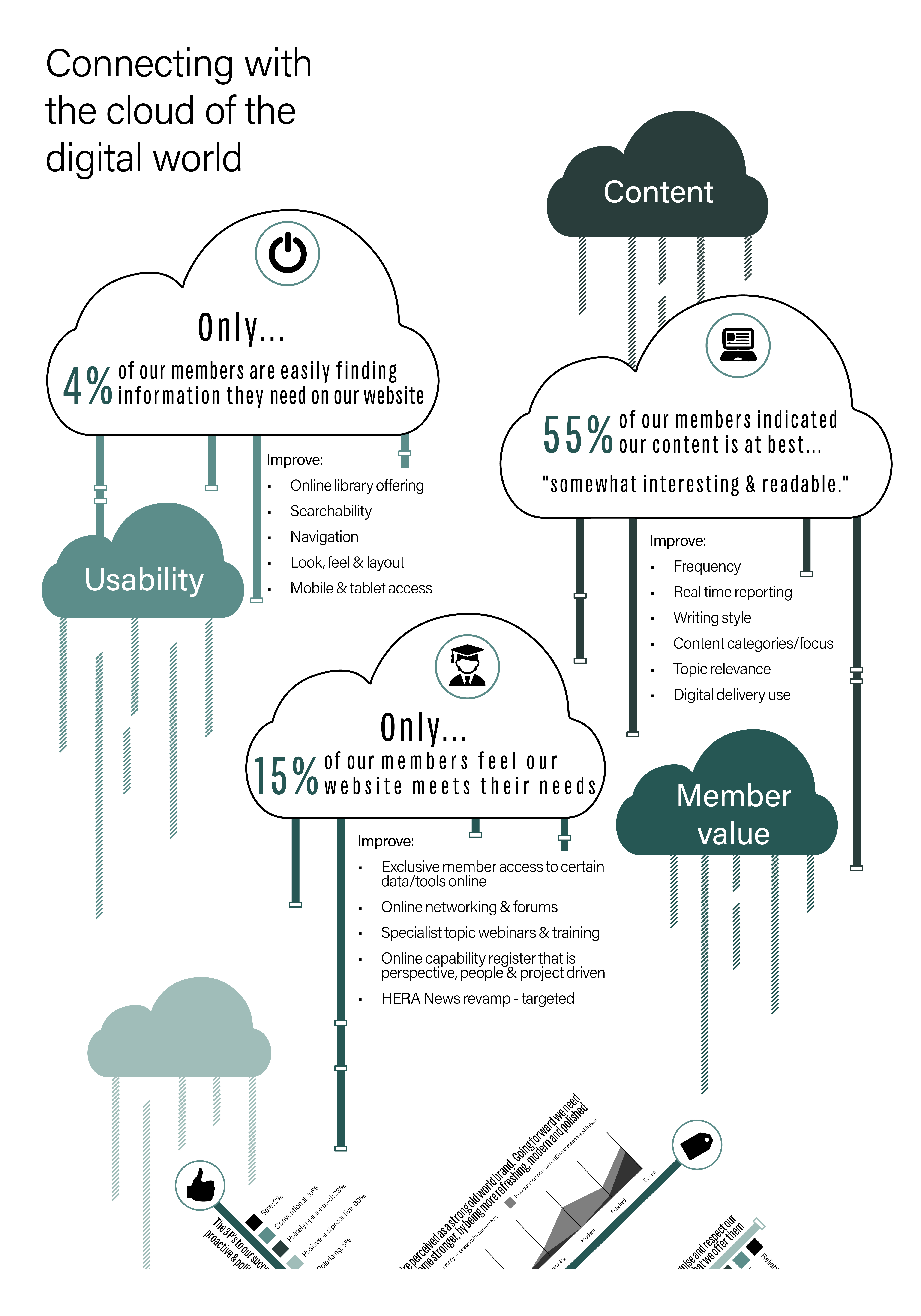 infographic-digital-cloud
