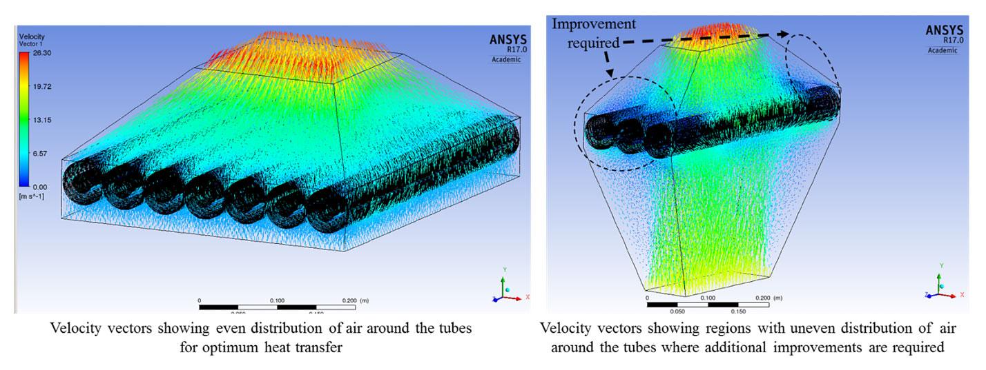 velocity-vector