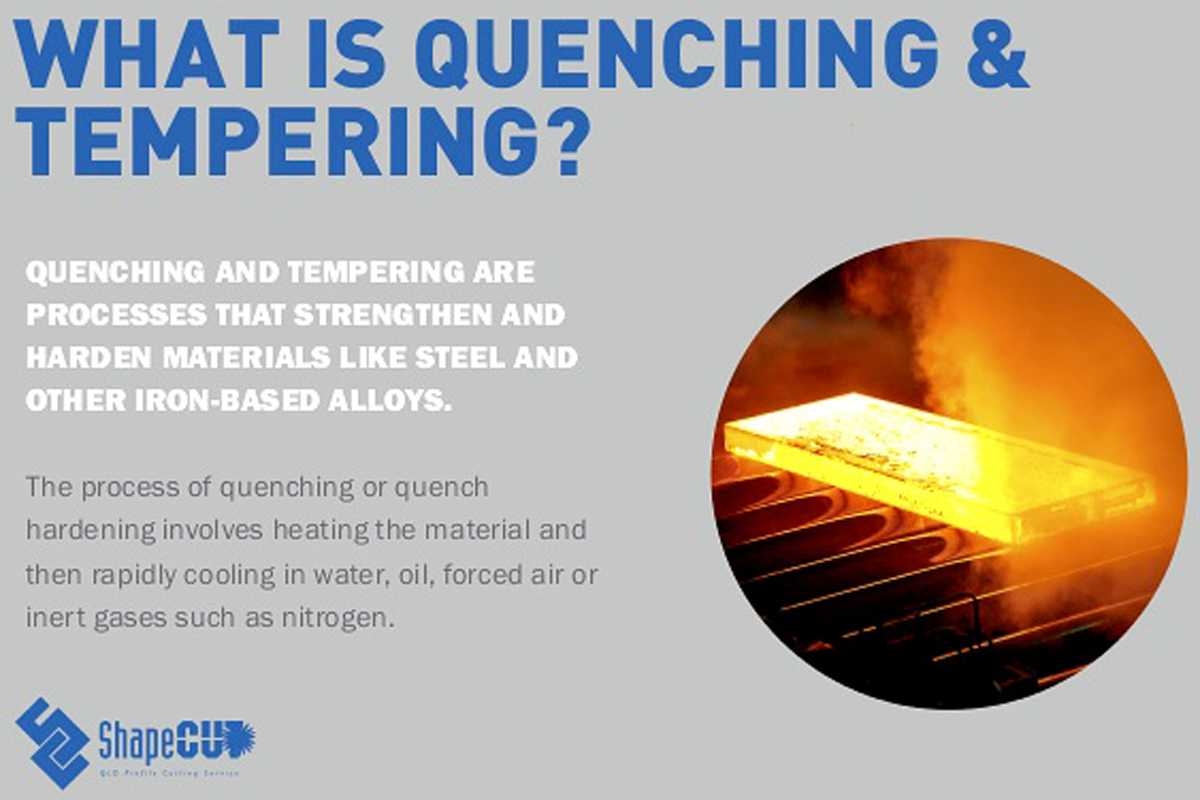 quenching-tempering