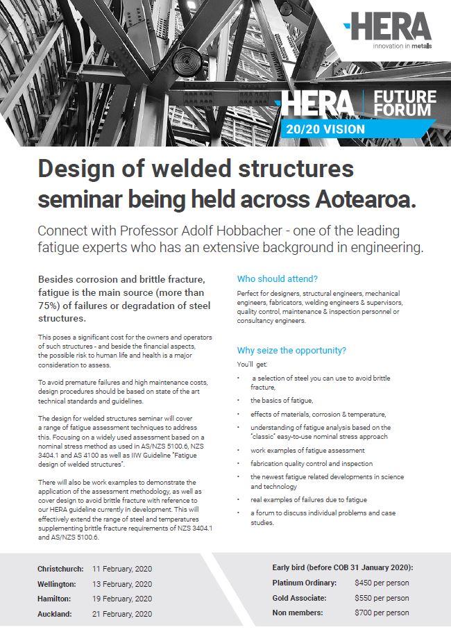 design-welded-2020