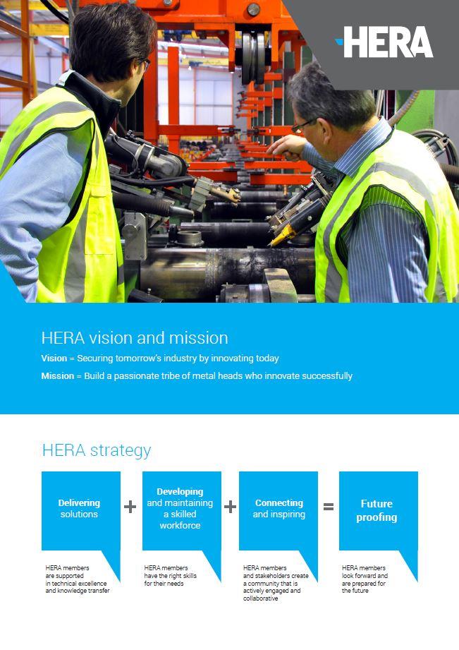 hera-strategy
